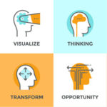 Transformation avec les neurosciences